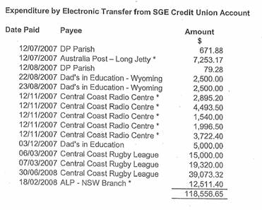 Expenditure by Electronic Transfer from SGE Credit Union Account