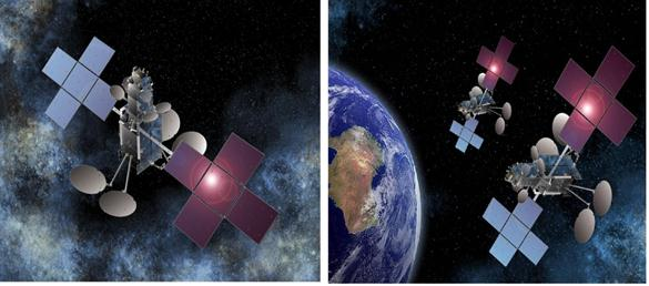 Diagram showing the Space Segment of the NBN Co Satellite Access Service
