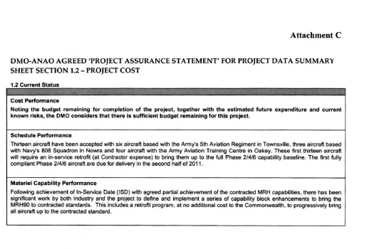 Table showing Agreed 'Project Assurance Statement' for PDSS Section 1.2- Project Cost